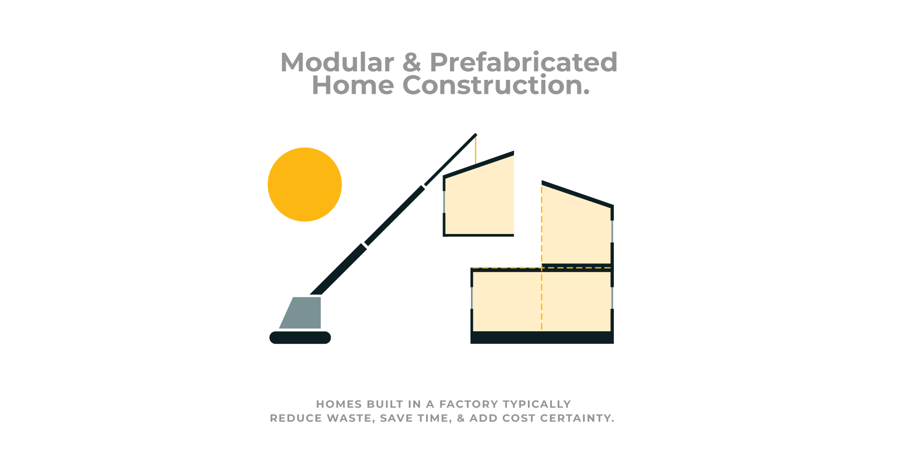 Sustainability benefits and costs of modular home construction